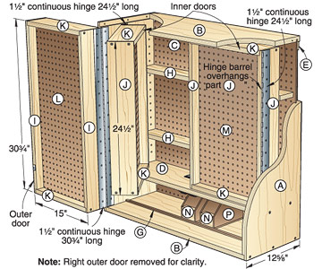 Top Woodworking Plans Online Free Plans